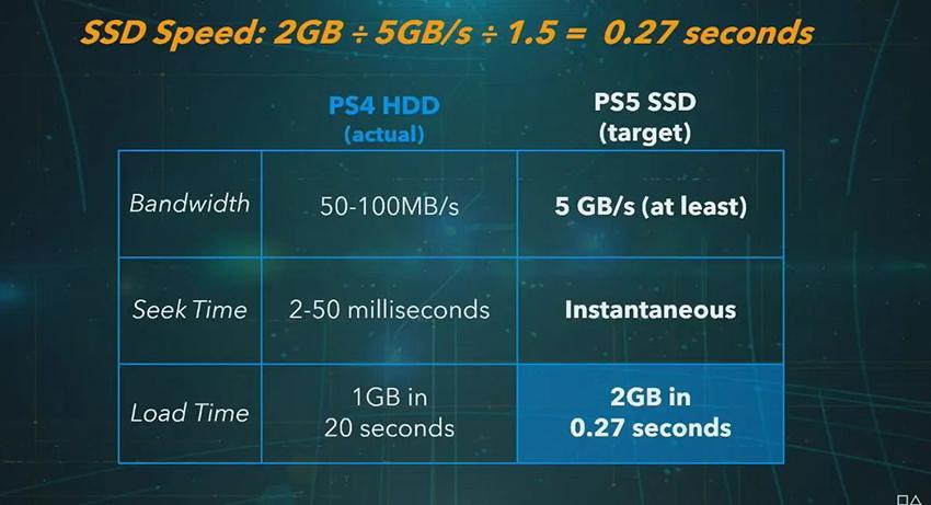 ps5 características técnicas