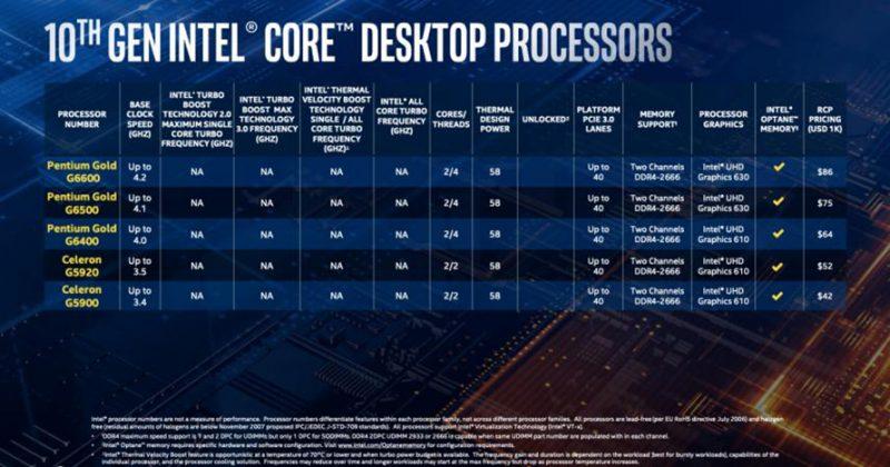 Intel Comet Lake S