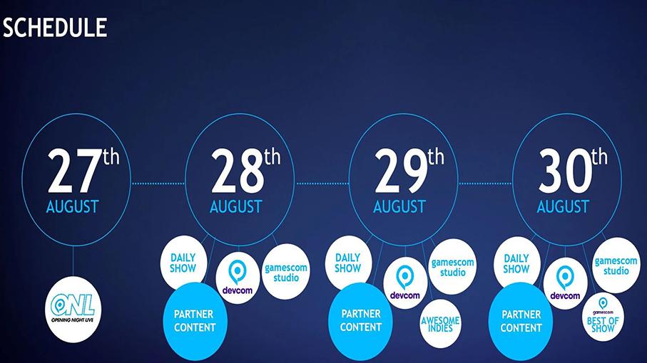 gamescom 2020 fechas