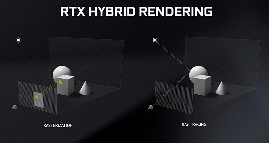 amd raytracing híbrido